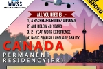 Taking on the task of applying for your Canadian Visa