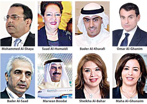 Eight Kuwaitis among most powerful Arabs - Pakistanis in Kuwait